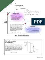 pHcurvebase.pdf