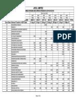 Unpaid Dividends Register-2016(1)