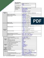 QuelquesCommandesMySQL.pdf