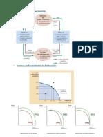 Resumen_principios_de_microeconomia.docx