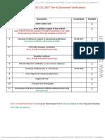 SSC CGL DOCUMENTS