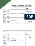 11. Training Activity Matrix
