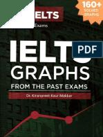 160 Graphs (Makkar)