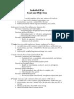 K-12thPEUnits.pdf