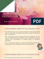 Cursograma Sinoptico de Produccion (2)
