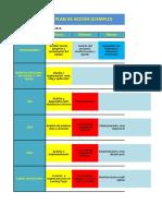 Ejemplo de Timeline - Plan de Acción