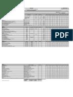 1500025 Plan de Mantenimiento Preventivo Grθa Telescαpica Grove Gmk 5220 - Serie 52202033