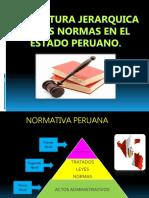 ESTRUCTURA JERARQUICA DE LAS NORMAS EN EL ESTADO PERUANO ®@.ppt