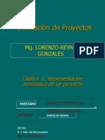 Evaluacion Proyectos 2018
