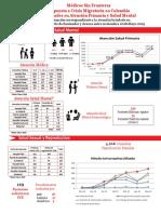 Infografía Migrantes mayo