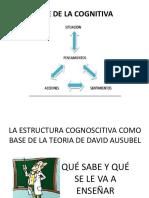 Base teoría cognitiva de David Ausubel