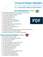 Hamilton Co. Schools Revised Proposed Budget Highlights One Pager