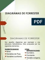 Diagramas Forrester 2019
