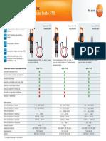 Comparacin de Modelos Testo770 EMG