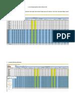 Cara Mengurangi dan Menambah Baris dalam Software PWS.docx