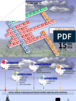 Presentasi Lapdal Banjir Abepura