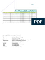 Pencatatan Individu P2PL.xls