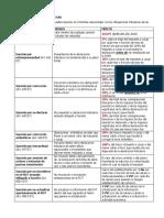 sanciones_tributarias_plenas.pdf