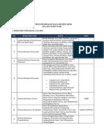 Sistem Informasi Manajemen Mts Nurul Falah