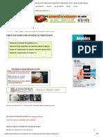 TABELAS COM VALORES PARA APLICAÇÕES DE TERMOPLÁSTICOS - Molde Injeção Plásticos.pdf