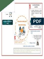 Mapa mental desde las TIC