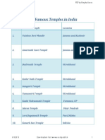 Top 50 Famous Temples in India.pdf
