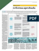 Primera Reforma Aprobada
