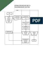 Diagram Prosedur Mutu