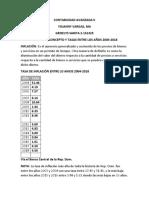 INFLACION, CONCEPTO E INDICE DE INFLACION DOMINICANA HASTA 2017