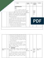 lesson plan on diabetes mellitus.docx