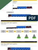Rail Process Sample Setup 20161028