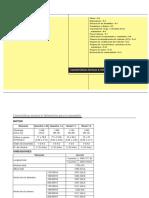 Caracteristicas+tecnicas+&+Informacion+para+el+consumidor.pdf
