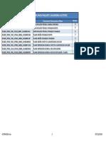 Listado de Documentos y Planos Calderería OTC.xlsx