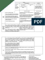Niveles de prevención (cuadro)