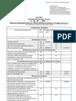Расчет размера собственных средств на сентябрь 2010 года