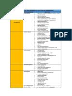 Paquetes Enfermeria Procedimientos.docx