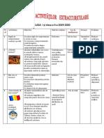 Activitati extracurriculare 2019-2020