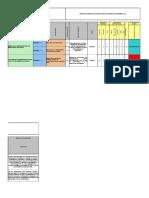 Matriz de Impactos y Aspectos Ambientales (1)