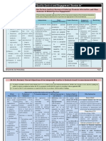 STANDARDS ON AUDITING CHARTS.pdf