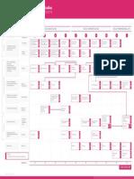 plan estudios diseno industrial.pdf