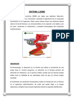 ADMINISTRACIÓN Y ABSORCIÓN DE LOS FÁRMACOS