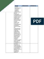 Cuadro de Fundamentos y Generalidades