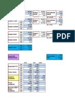 Balance Experimental en Excel