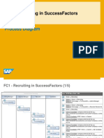 Fc1 Sfrecall Process Overview en Xx