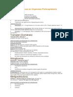 Lista de Fármacos en Urgencias Prehospitalaria