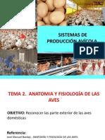 Anatomía y Fisiología de Las Aves CONF. 2 (1)