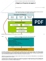 Elaboración de un Plan de Negocio en Proyectos de negocio 2 - wiki EOI de documentación docente.pdf