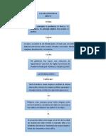 PLATON LA REPUBLICA LIBRO IV.docx