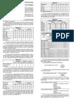 Imprimir Aparatos y Dotacion