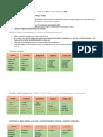 Plantilla Caso de Estudio Actividad 4 - Evidencia 2